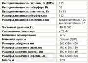Продам колонки Sven IHOO-MT 5.1